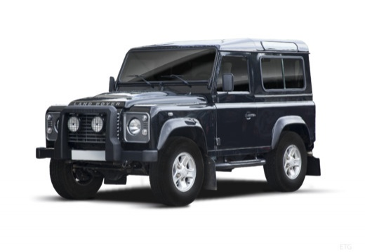 Used Land Rover Defender 110